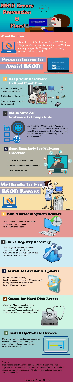 Infographic BSOD Error