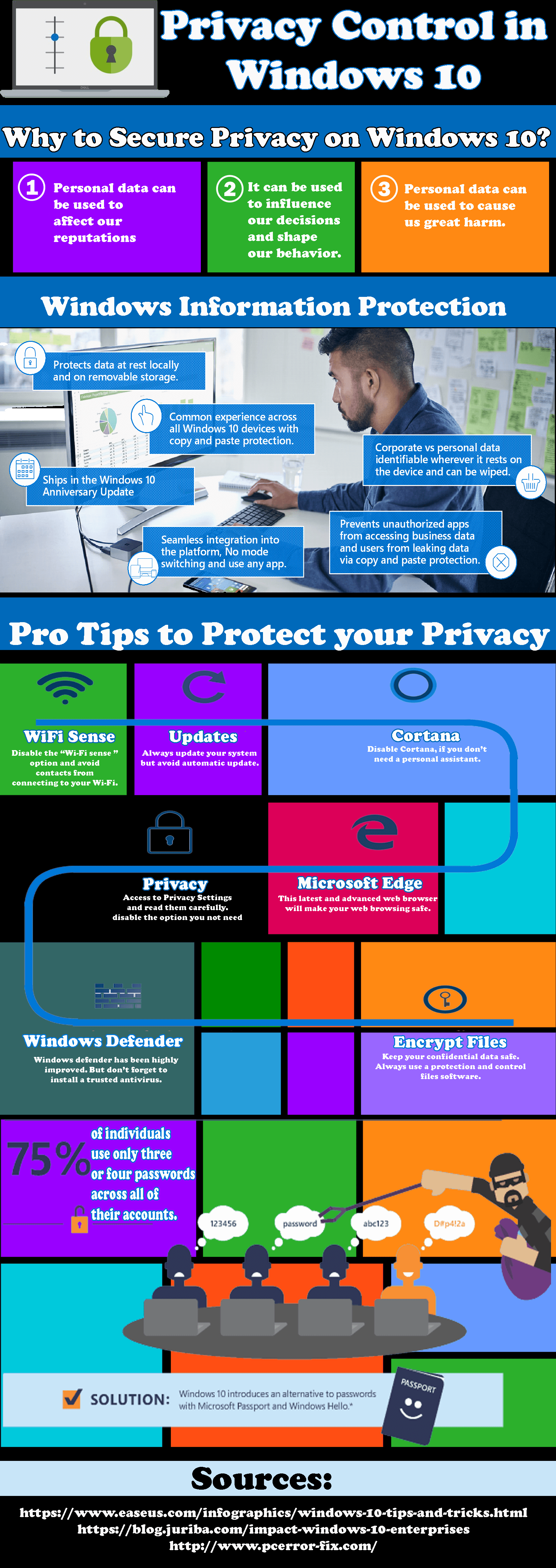 Windows 10 Privacy Control