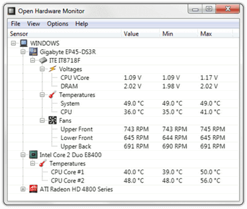 Top 10 Software To Change Or Control Fan Speeds Of Windows Pc Laptop